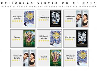 Tumblr Theme: Lista de Películas vistas en el 2015