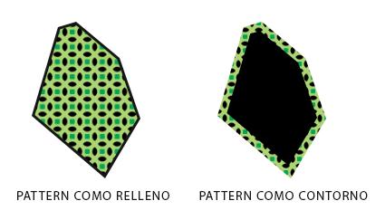Pattern como relleno y como contorno en Photoshop